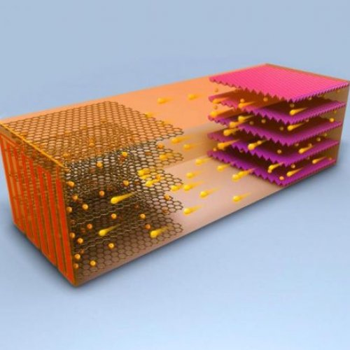 Self-Heating and Fast-Charging Climate-Immune Battery