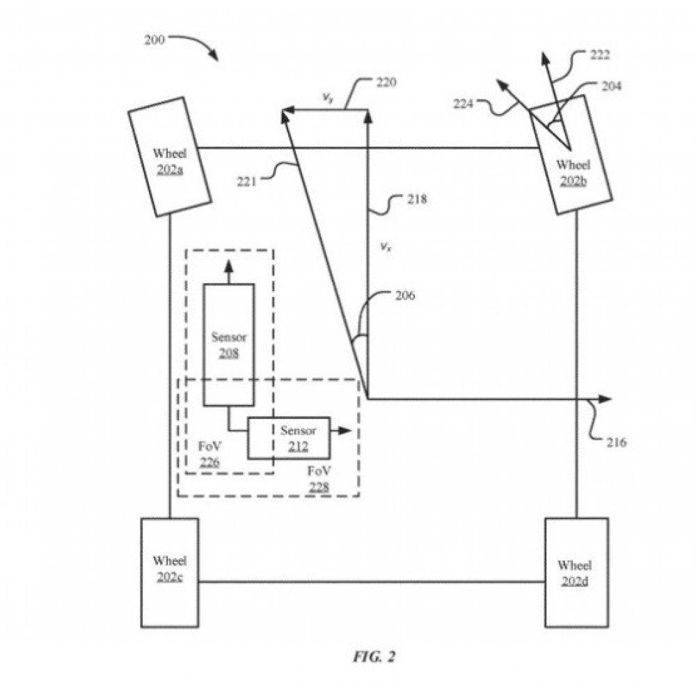 Apple: System zur Korrektur rutschender Reifen für selbstfahrende Autos