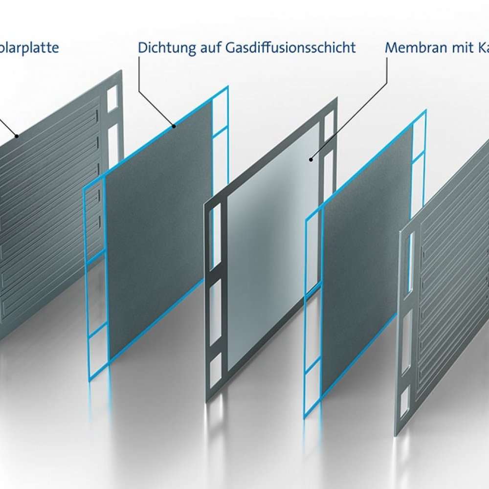 Freudenberg Sealing Technologies: Dichtungen für Brennstoffzellen